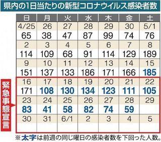 イオン岡山 カレンダー0529.jpg