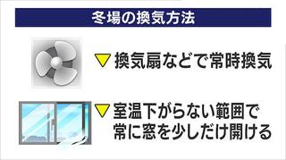 冬場の換気 感染.jpg