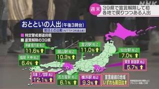 宣言継続の8都道府県 緩み? 700.jpg
