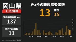 岡山  感染 1120.jpg