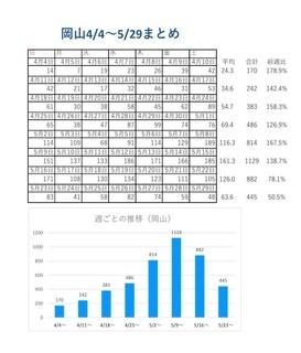 岡山感染カレンダー0529.jpeg
